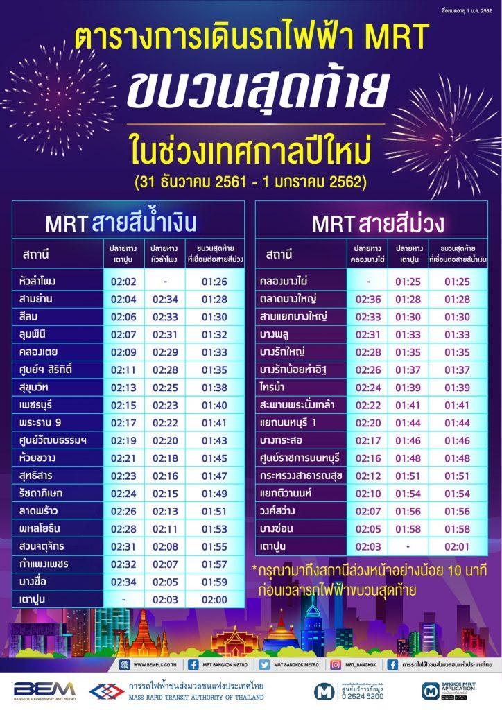 mrt new year 2019